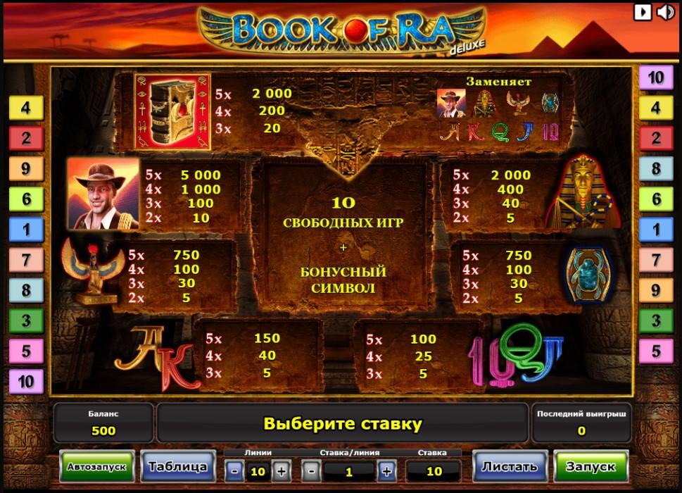 Book of Ra выплаты